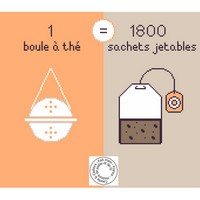 Grille gratuite - Boule à thé ou sachets de thé